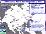International Arctic Buoy Programme (IABP)