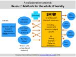 A collaborative project: Research Methods for the whole University