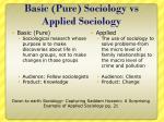 Basic (Pure) Sociology vs Applied Sociology