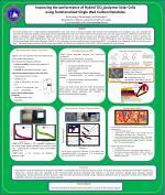 Improving the performance of Hybrid TiO 2 /polymer Solar Cells