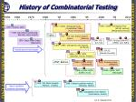 History of Combinatorial Testing