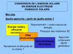 CONVERSION DE L'ENERGIE SOLAIRE  EN ENERGIE ELECTRIQUE PANNEAUX SOLAIRE