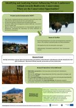 Private Land in Conservation: WHY?
