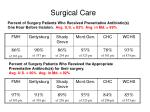 Surgical Care