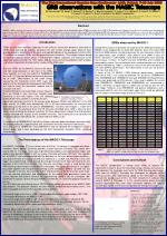 GRB observations with the MAGIC Telescope