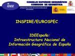 IDEEspaña: Infraestructura Nacional de Información Geográfica de España