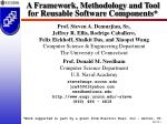 A Framework, Methodology and Tool for Reusable Software Components*