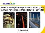 NERSA Strategic Plan (2012/13 – 2016/17) and Annual Performance Plan (2012/13 – 2014/15)