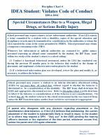 IDEA Student: Violates Code of Conduct IDEA 2004