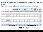 The top 10 banks have built significant strength in a few key areas