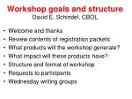 Workshop goals and structure David E. Schindel, CBOL