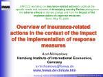 Axel Michaelowa Hamburg Institute of International Economics, Germany a-michaelowa@hwwa.de