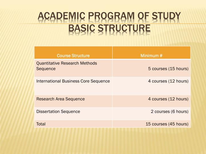 academic program of study basic structure n.