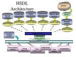 HSDL Architecture