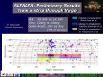 ALFALFA: Preliminary Results     from a strip through Virgo