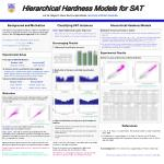 Hierarchical Hardness Models for SAT