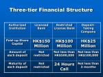 Three-tier Financial Structure