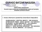 GURASO BATZAR NAGUSIA