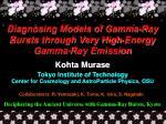 Diagnosing Models of Gamma-Ray Bursts through Very High-Energy Gamma-Ray Emission