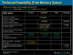 Technical Feasibility ( Free Memory Space)