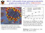 Reference: D. N. LeBard et al., Soft Matter 8: 2385-97 (2012)