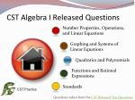 CST Algebra I Released Questions