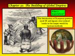 Chapter 32: The Building of Global Empires