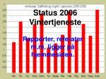 Status 2006 Vintertjeneste
